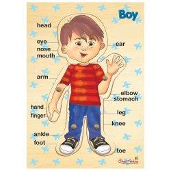 Rgs Body Parts Puzzle-boy