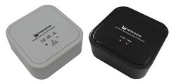 Wolverine Data Wolverine 5.8GHZ And Bluetooth Wireless Audio Transmitter And Receiver Adapter To Wirelessly Stream Music To Your