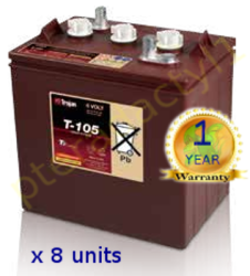 Trojan SCS150 12V 100Ah Group 24 Superior Deep Cycle Battery FAST USA SHIP