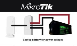Mikrotik Wap LTE 2G 3G LTE Cpe Includes Mups 12V 7 2AH Back Up Battery For  Power Outages | R | Digital Cameras | PriceCheck SA